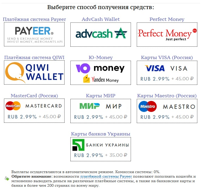 payeer qiwi yandex money